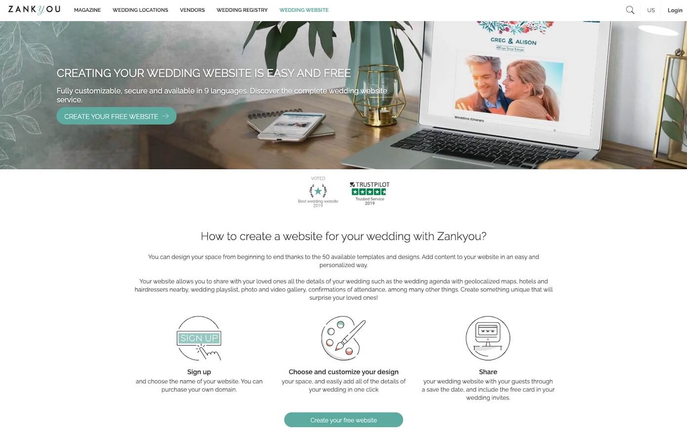 zank you wedding website